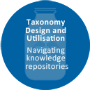 Taxonomy Design and Utilisation Navigating knowledge repositories